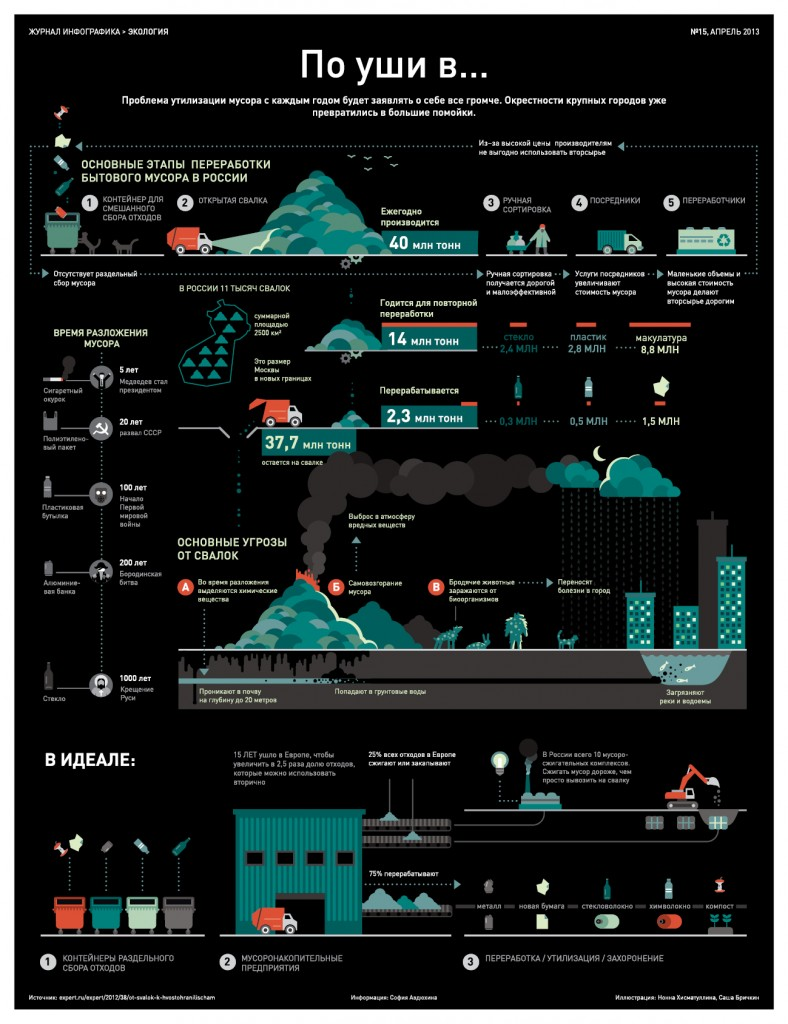 Infografika_15nomer_p10