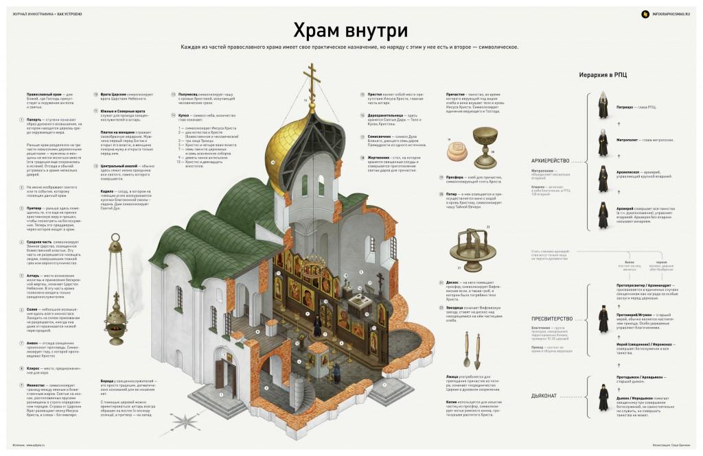 Infografika_17nomer_8-9