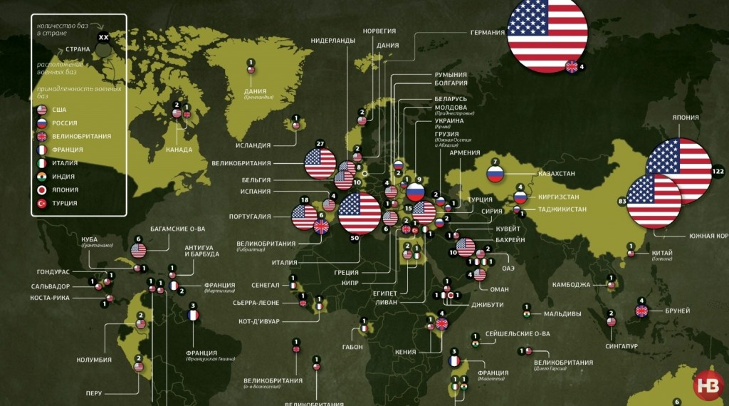Военные базы